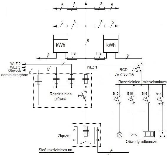 Elementy Instalacji Bezel Bezpieczeństwo Elektryczne