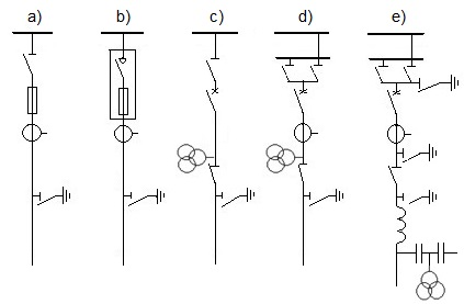 Unikalne Stacje elektroenergetyczne – Bezel – Bezpieczeństwo Elektryczne WV29